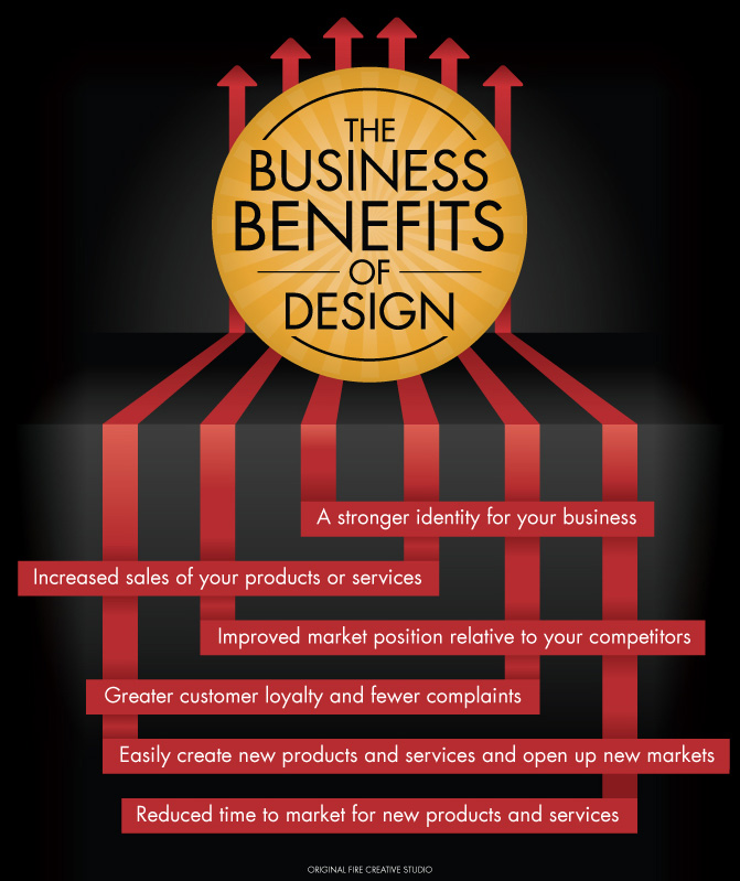 business-benefits-of-design